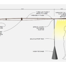 Elevation Annotated